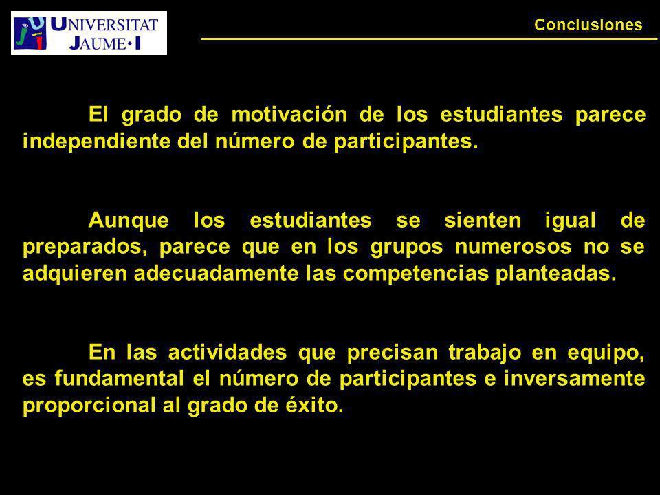 Conclusiones El grado de motivación de los estudiantes parece independiente del número de participantes.