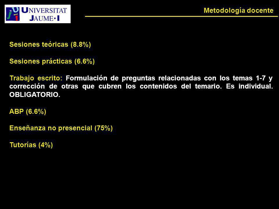 Metodología docente Sesiones teóricas (8.8%) Sesiones prácticas (6.6%)