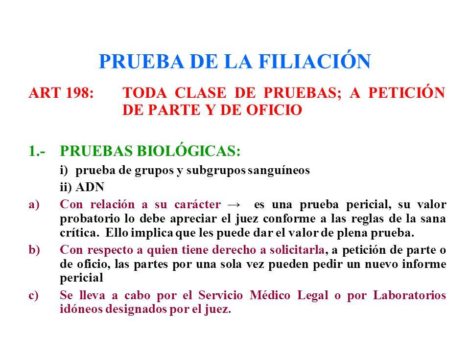 PRUEBA DE LA FILIACIÓN ART 198: TODA CLASE DE PRUEBAS; A PETICIÓN DE PARTE Y DE OFICIO. 1.- PRUEBAS BIOLÓGICAS: