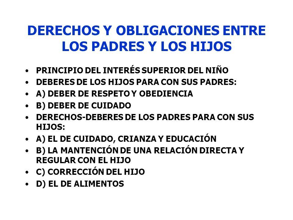 DERECHOS Y OBLIGACIONES ENTRE LOS PADRES Y LOS HIJOS