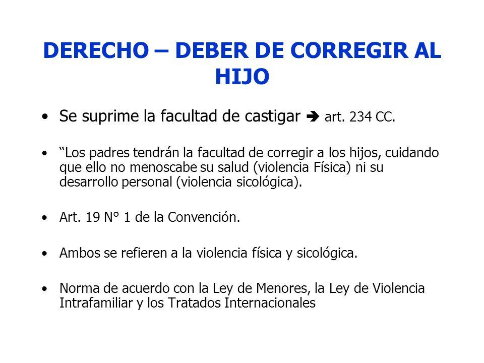 DERECHO – DEBER DE CORREGIR AL HIJO