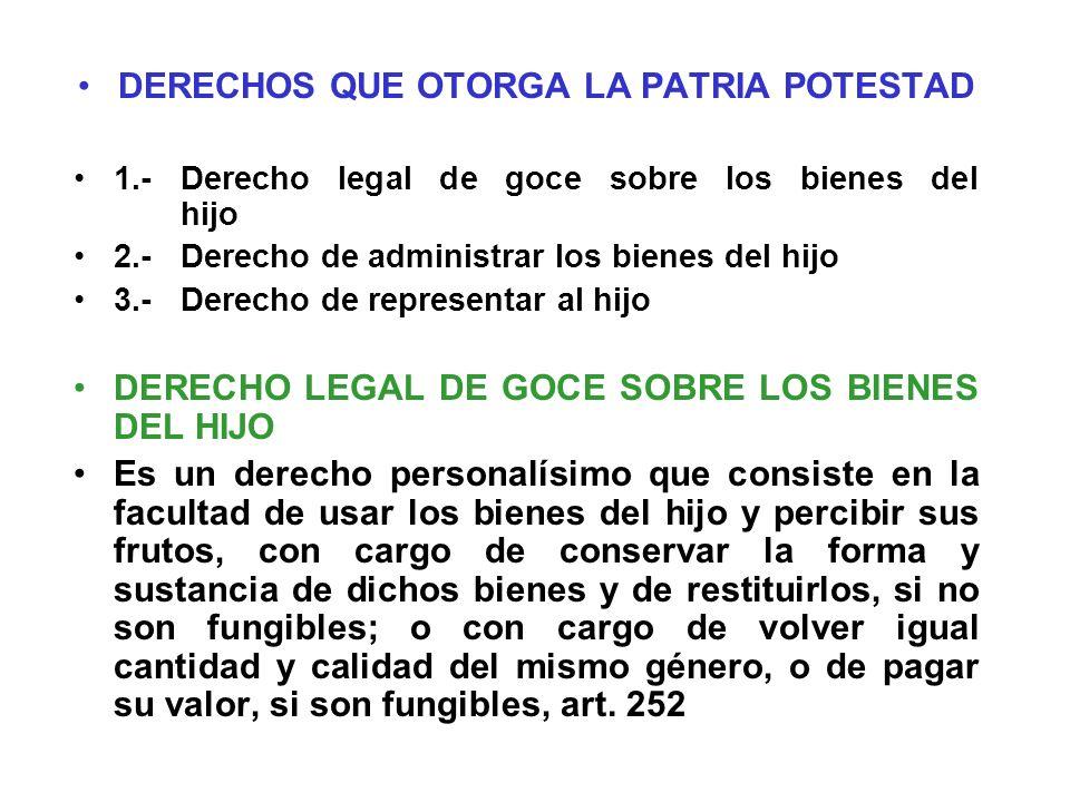 DERECHOS QUE OTORGA LA PATRIA POTESTAD