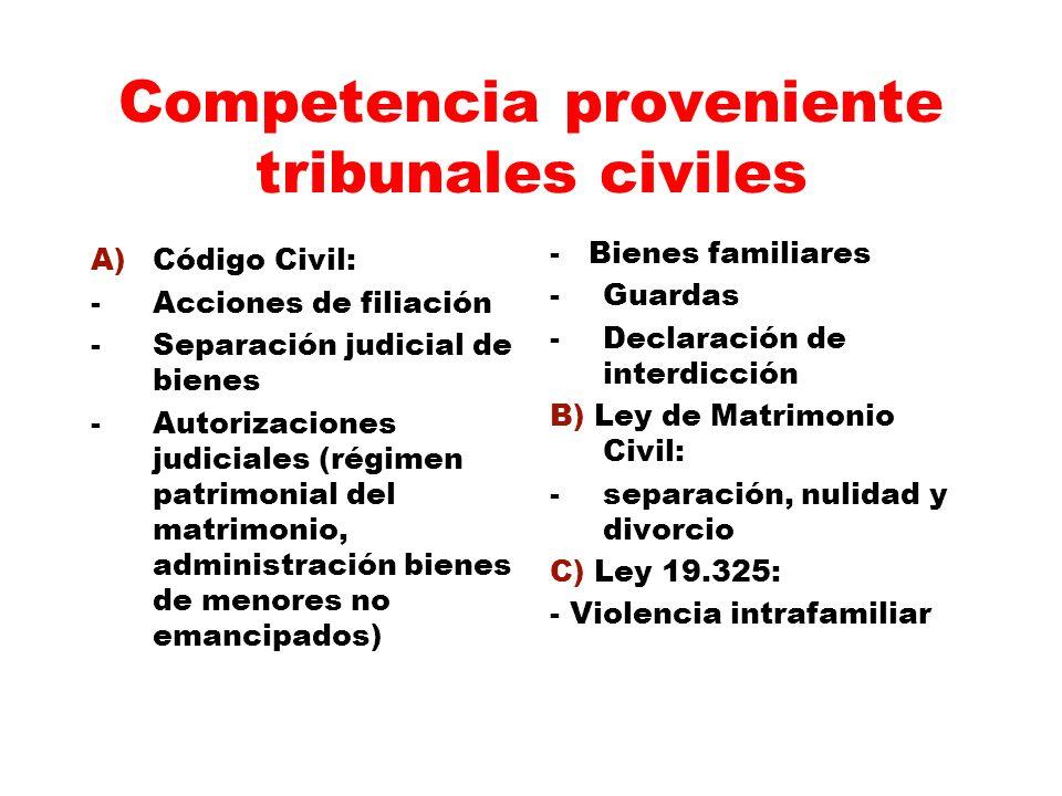 Competencia proveniente tribunales civiles