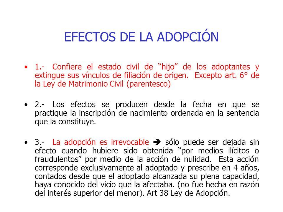EFECTOS DE LA ADOPCIÓN