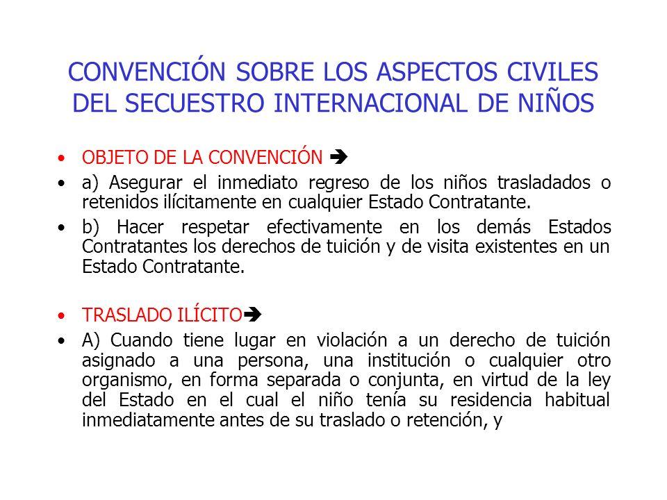 CONVENCIÓN SOBRE LOS ASPECTOS CIVILES DEL SECUESTRO INTERNACIONAL DE NIÑOS