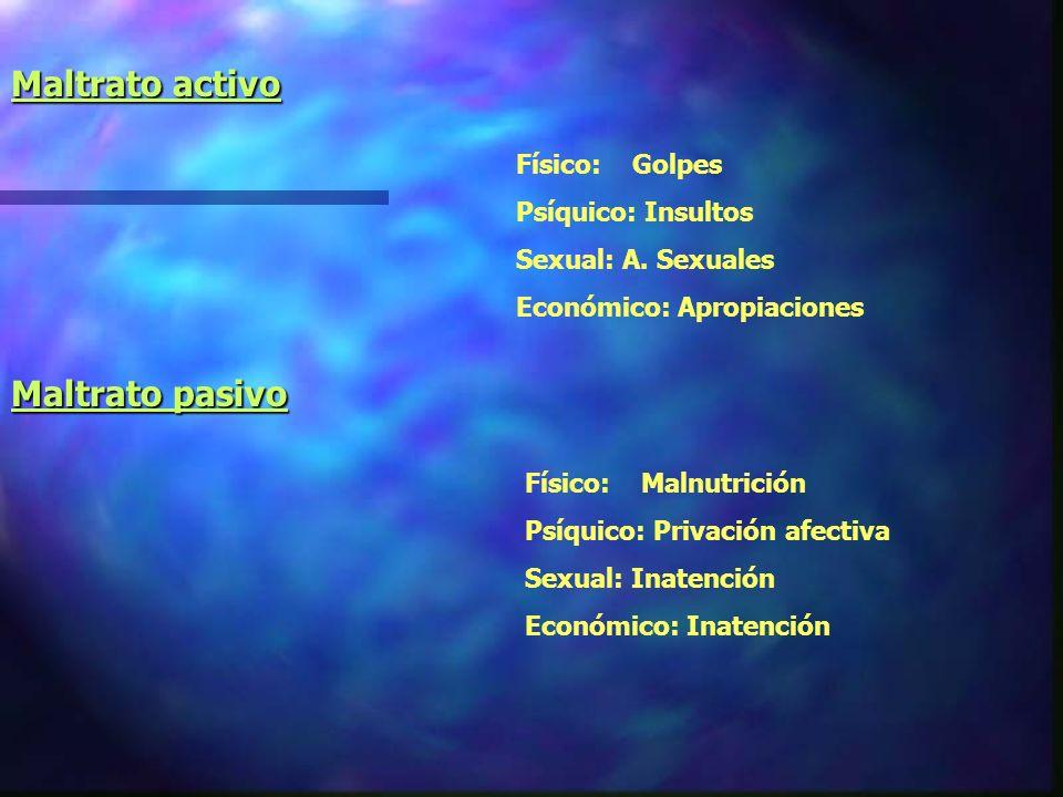Maltrato activo Maltrato pasivo Físico: Golpes Psíquico: Insultos