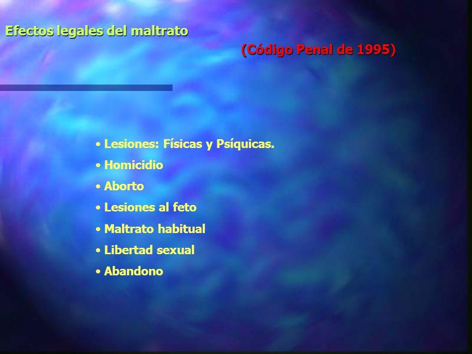 Efectos legales del maltrato (Código Penal de 1995)