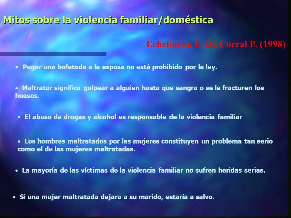 Mitos sobre la violencia familiar/doméstica