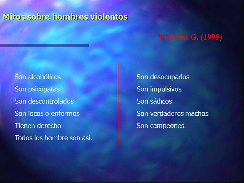 Mitos sobre hombres violentos