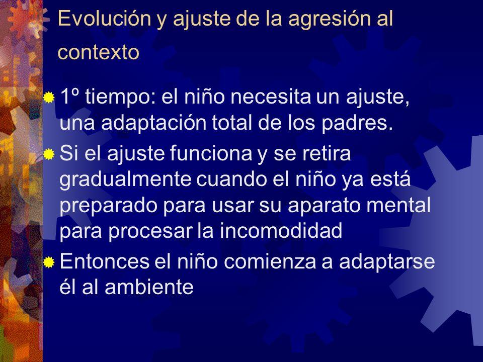 Evolución y ajuste de la agresión al contexto