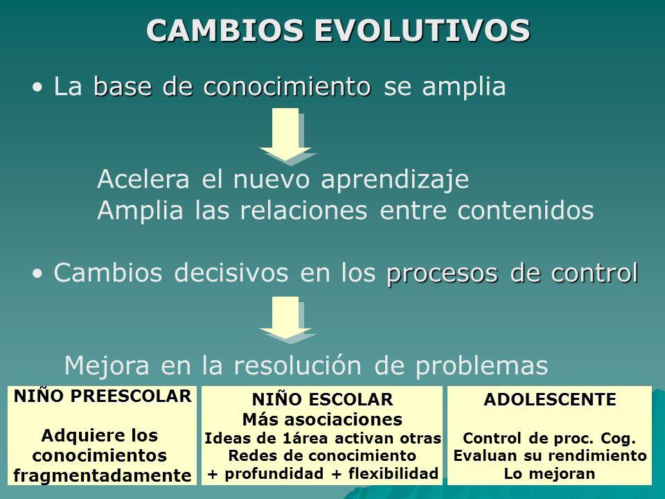CAMBIOS EVOLUTIVOS La base de conocimiento se amplia