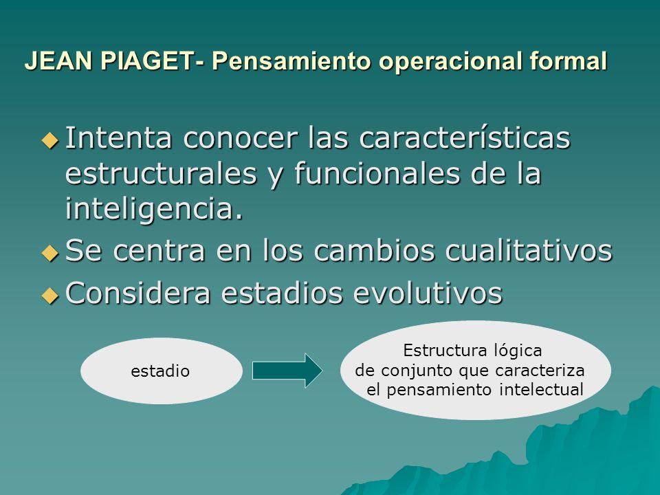 JEAN PIAGET- Pensamiento operacional formal