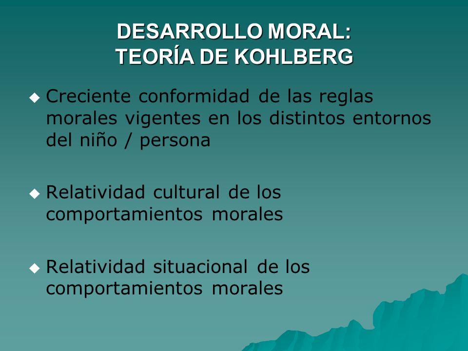 DESARROLLO MORAL: TEORÍA DE KOHLBERG