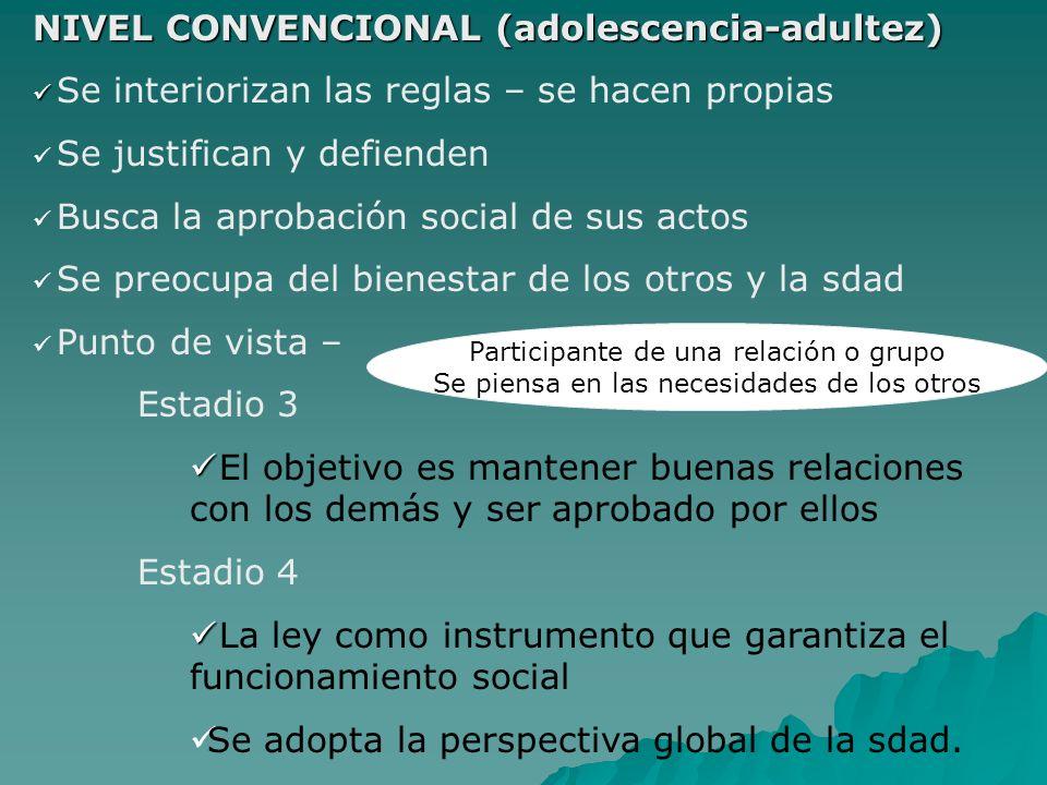 NIVEL CONVENCIONAL (adolescencia-adultez)
