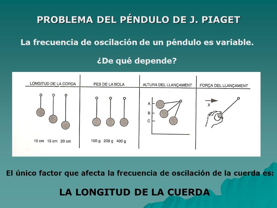 La frecuencia de oscilación de un péndulo es variable.