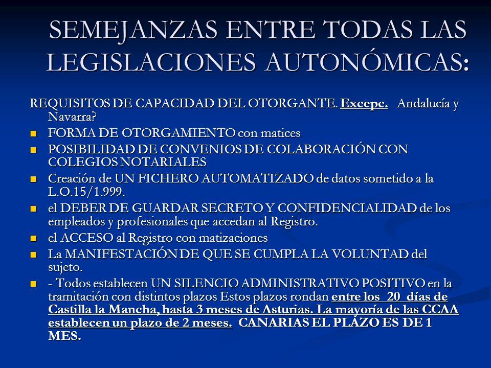 SEMEJANZAS ENTRE TODAS LAS LEGISLACIONES AUTONÓMICAS: