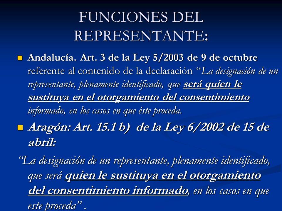 FUNCIONES DEL REPRESENTANTE: