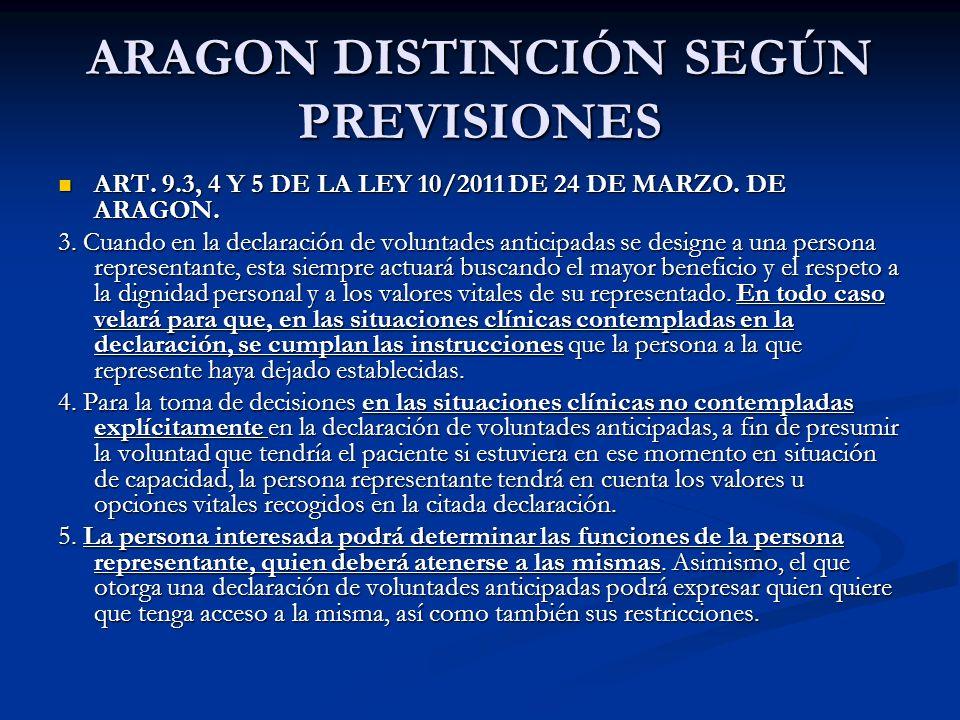 ARAGON DISTINCIÓN SEGÚN PREVISIONES