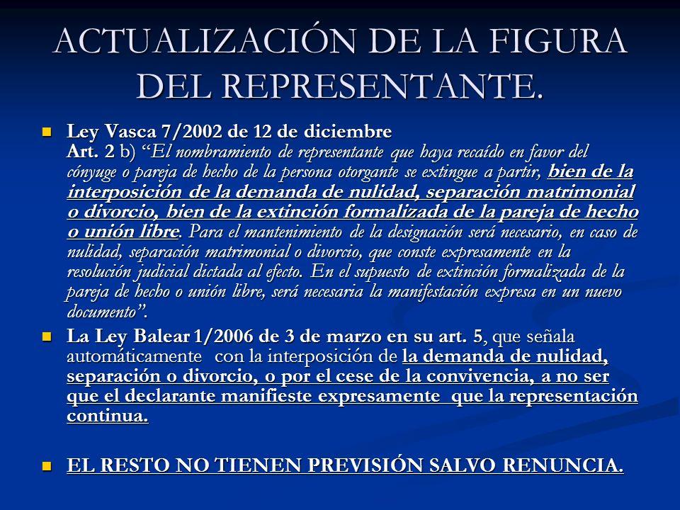 ACTUALIZACIÓN DE LA FIGURA DEL REPRESENTANTE.