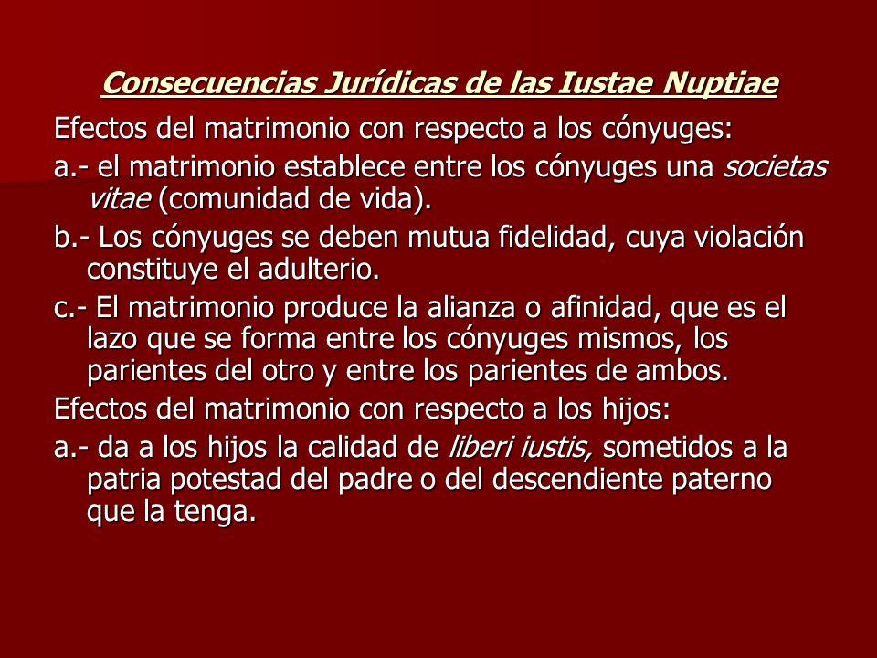 Consecuencias Jurídicas de las Iustae Nuptiae