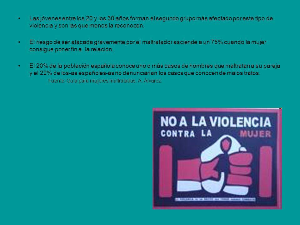 Las jóvenes entre los 20 y los 30 años forman el segundo grupo más afectado por este tipo de violencia y son las que menos la reconocen.