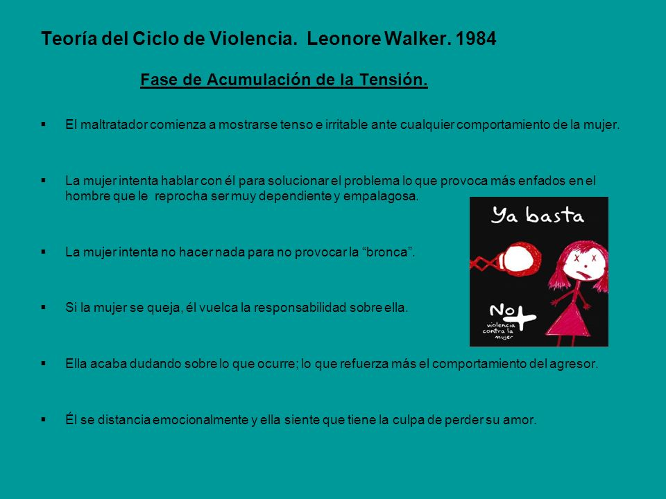 Teoría del Ciclo de Violencia. Leonore Walker. 1984