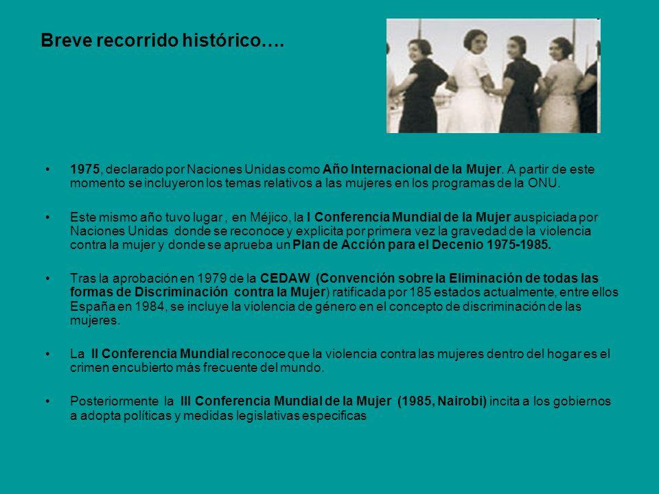 Breve recorrido histórico….