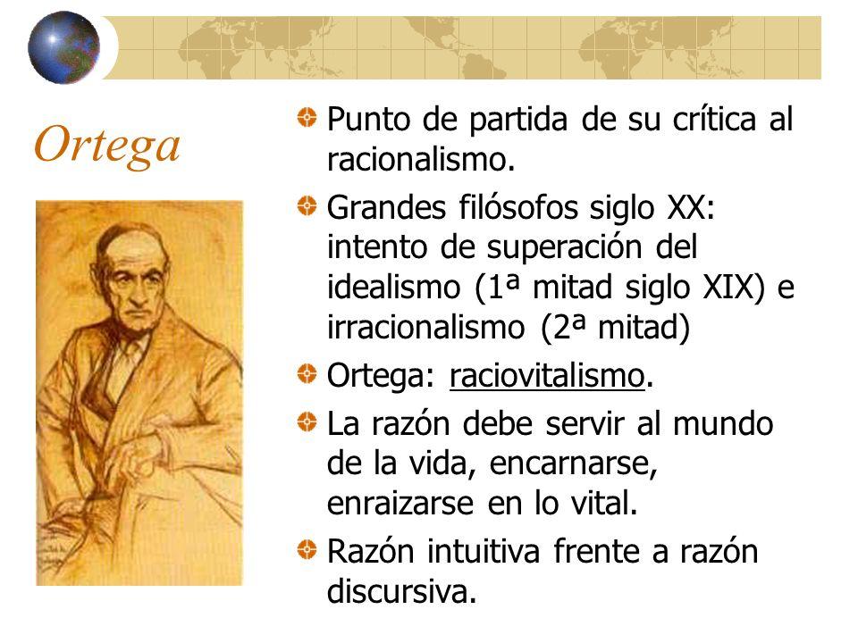 Ortega Punto de partida de su crítica al racionalismo.