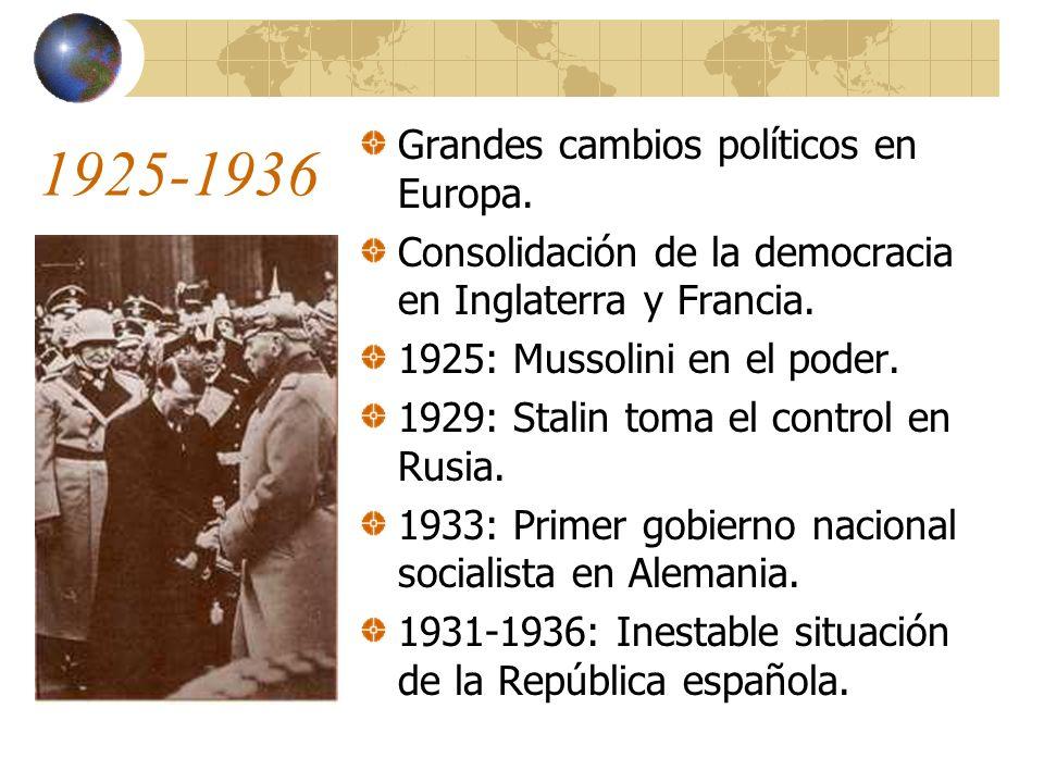 1925-1936 Grandes cambios políticos en Europa.