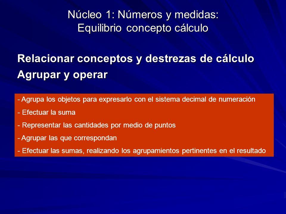 Núcleo 1: Números y medidas: Equilibrio concepto cálculo