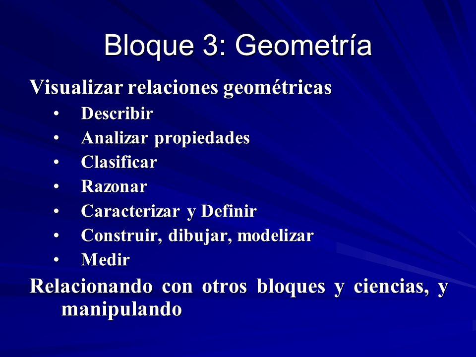 Bloque 3: Geometría Visualizar relaciones geométricas