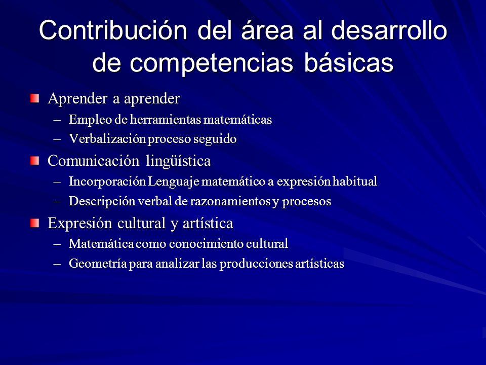 Contribución del área al desarrollo de competencias básicas