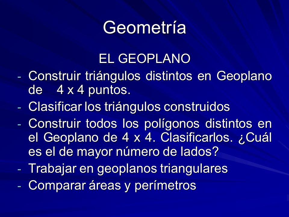 Geometría EL GEOPLANO. Construir triángulos distintos en Geoplano de 4 x 4 puntos. Clasificar los triángulos construidos.