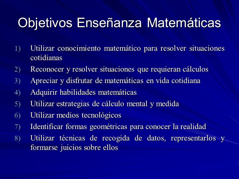 Objetivos Enseñanza Matemáticas