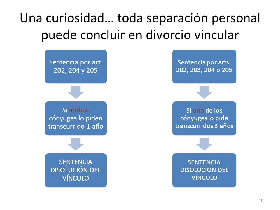 Una curiosidad… toda separación personal puede concluir en divorcio vincular