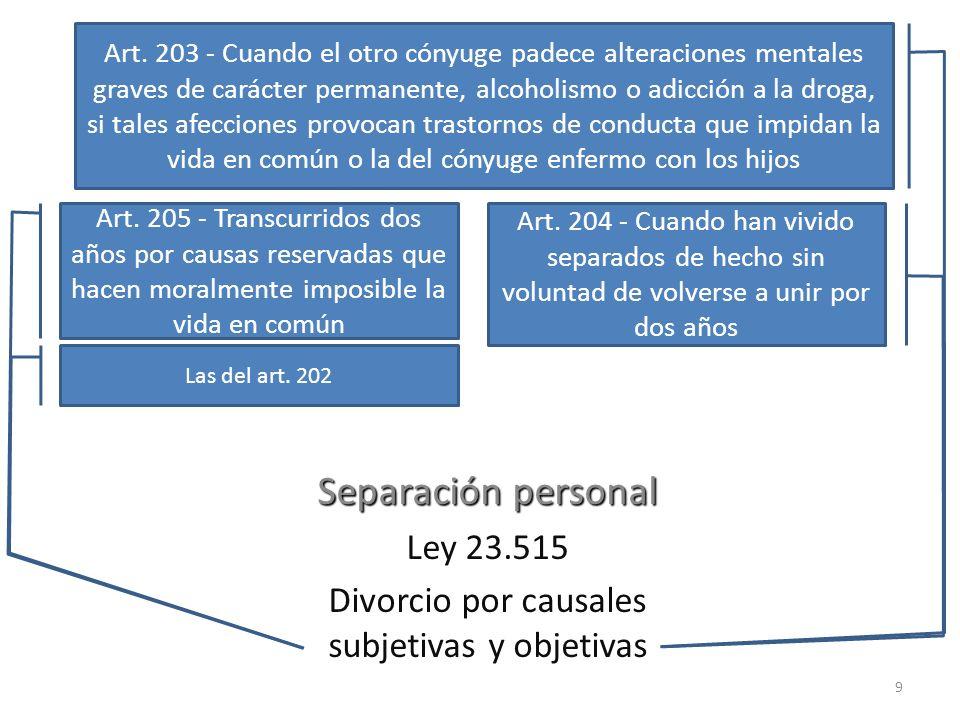 Las soluciones actuales frente a la crisis según el Derecho Argentino