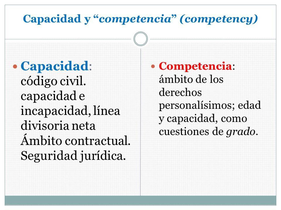 Capacidad y competencia (competency)