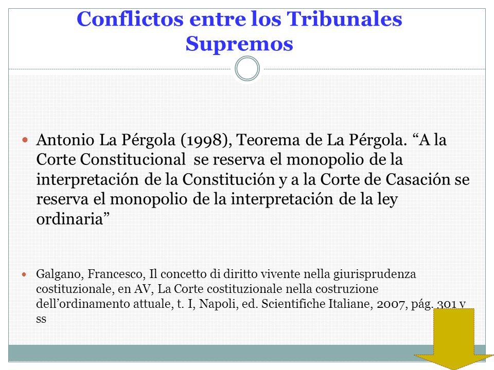 Conflictos entre los Tribunales Supremos