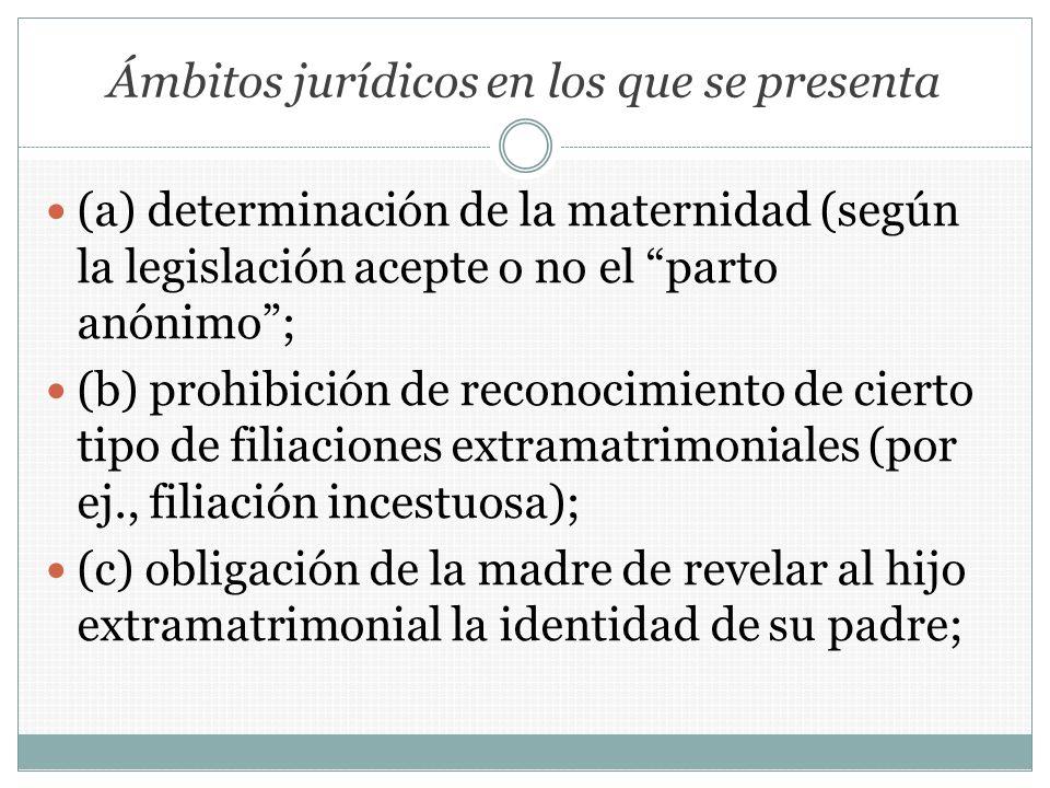 Ámbitos jurídicos en los que se presenta