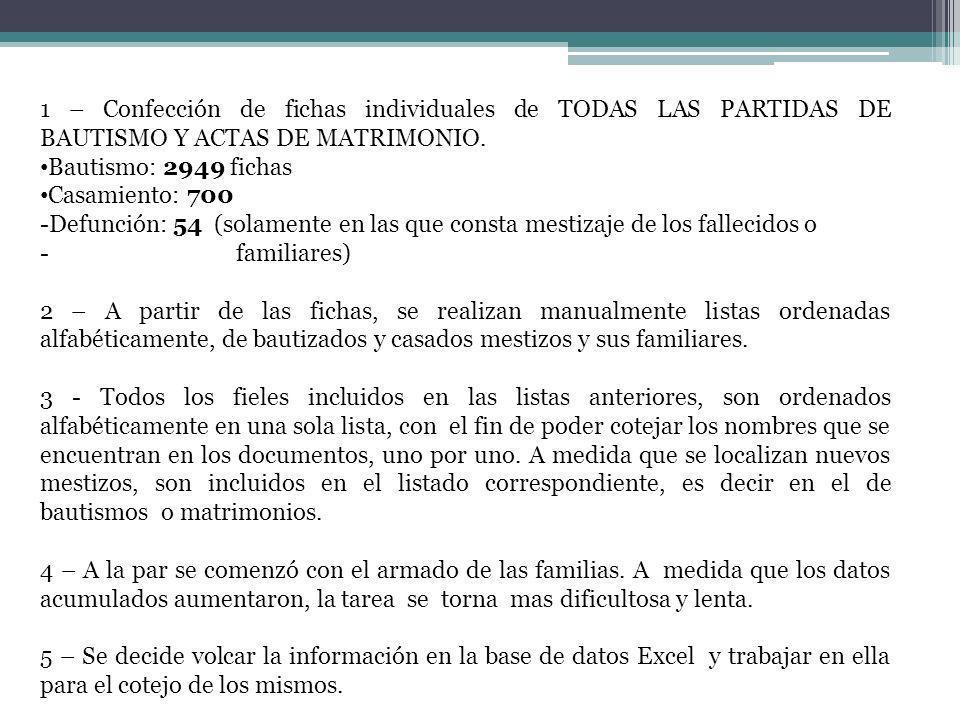 1 – Confección de fichas individuales de TODAS LAS PARTIDAS DE BAUTISMO Y ACTAS DE MATRIMONIO.