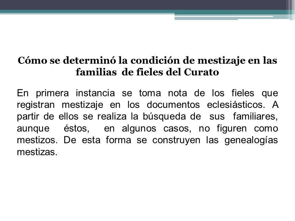 Cómo se determinó la condición de mestizaje en las familias de fieles del Curato