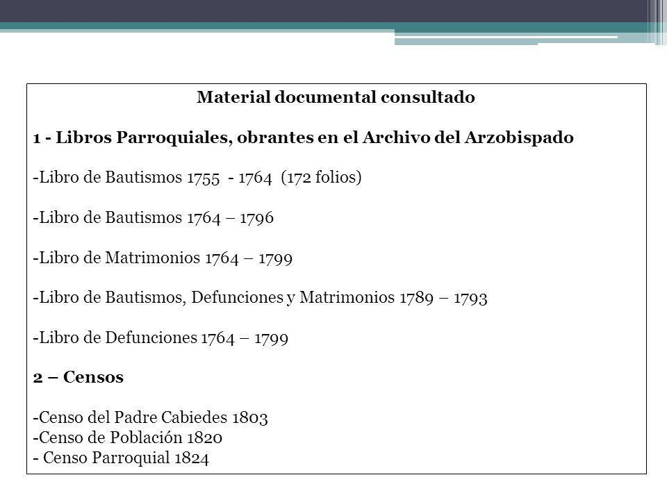 Material documental consultado