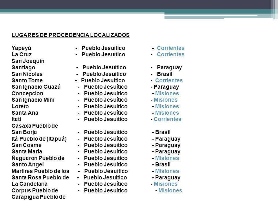 LUGARES DE PROCEDENCIA LOCALIZADOS