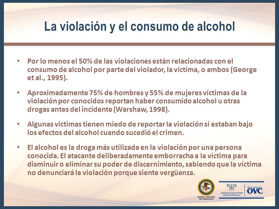 La violación y el consumo de alcohol