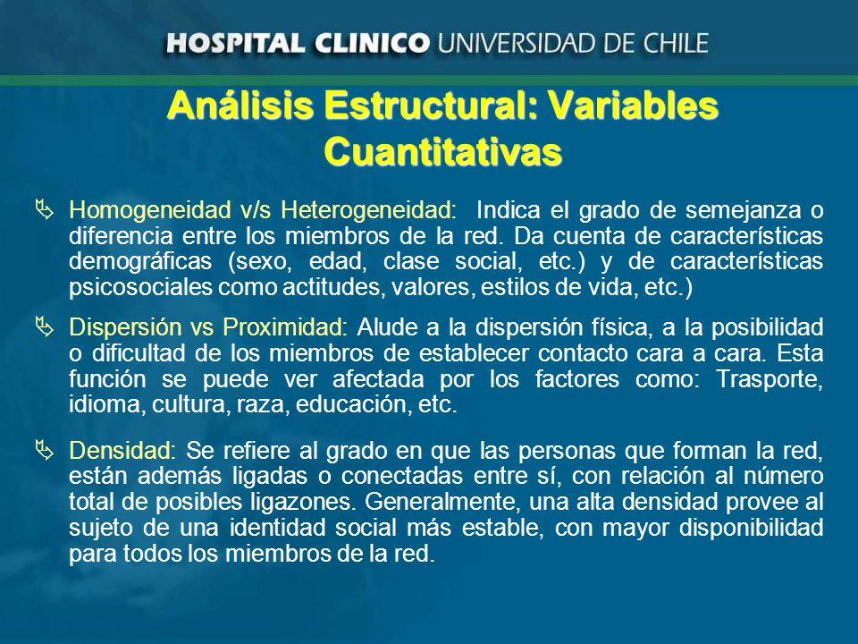 Análisis Estructural: Variables Cuantitativas