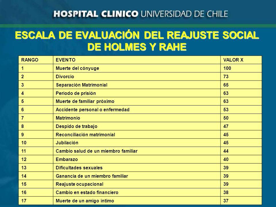 ESCALA DE EVALUACIÓN DEL REAJUSTE SOCIAL DE HOLMES Y RAHE