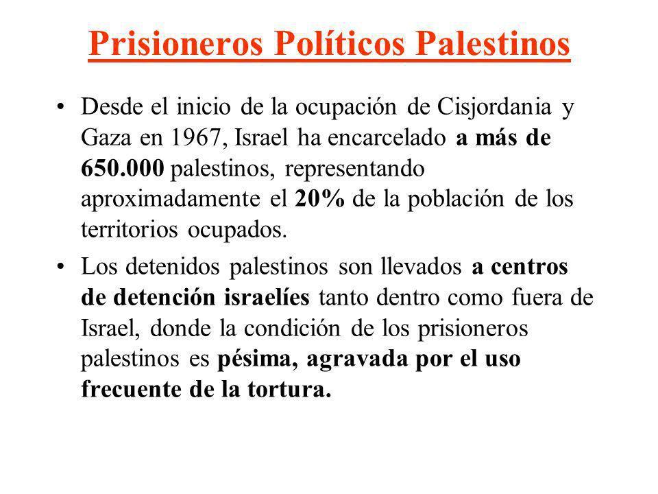 Prisioneros Políticos Palestinos