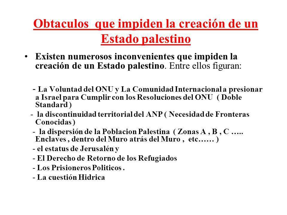 Obtaculos que impiden la creación de un Estado palestino
