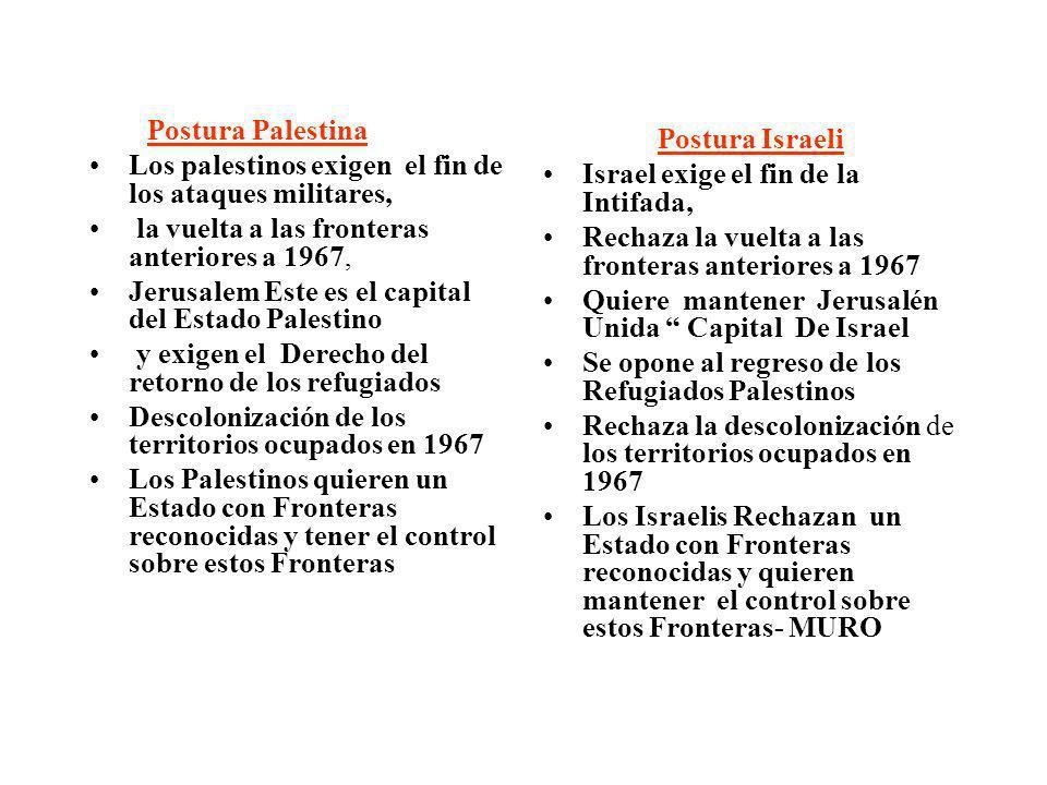 Postura PalestinaLos palestinos exigen el fin de los ataques militares, la vuelta a las fronteras anteriores a 1967,