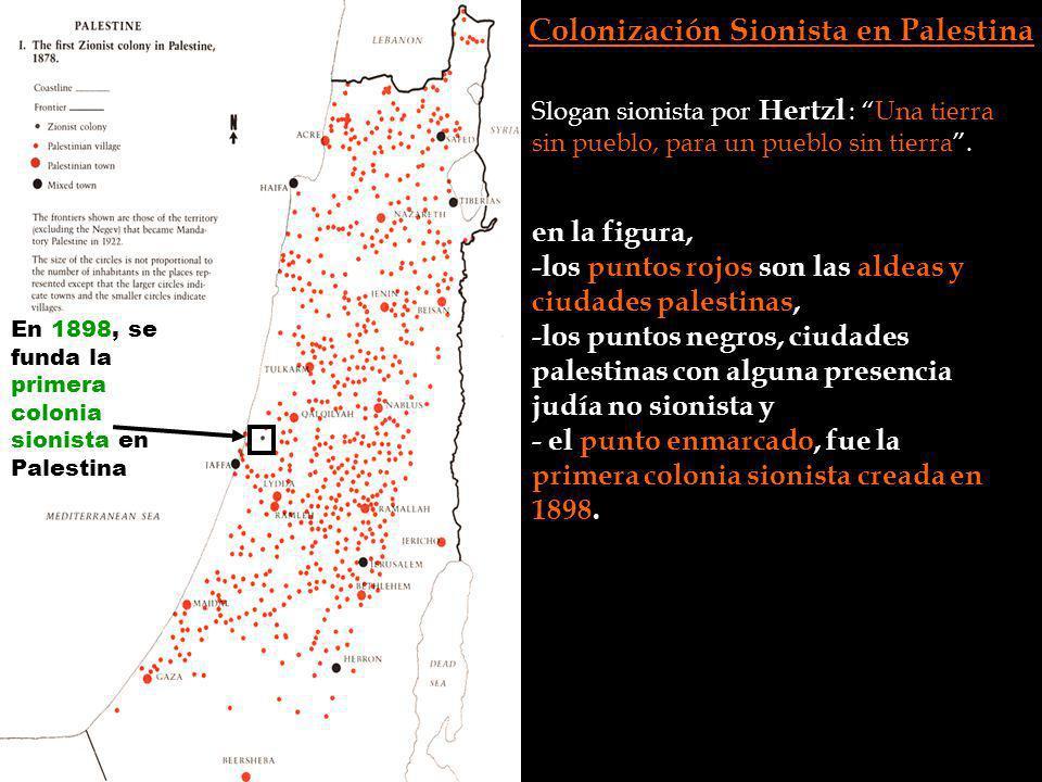 Colonización Sionista en Palestina